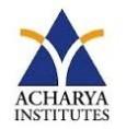 Acharya Instiute of Graduate Studies logo